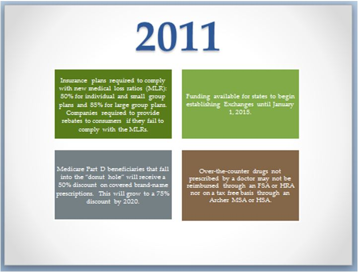Health Care Reform Timeline - American Insurance in Lewiston & Moscow, Idaho